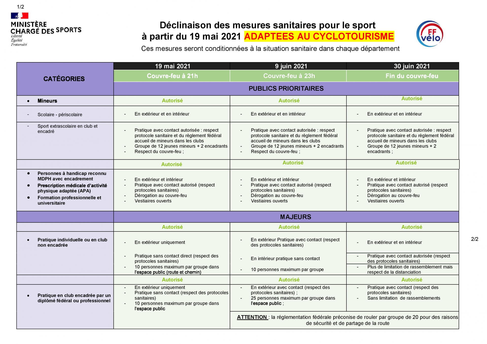 Mesures sanitaires 19 mai 2021